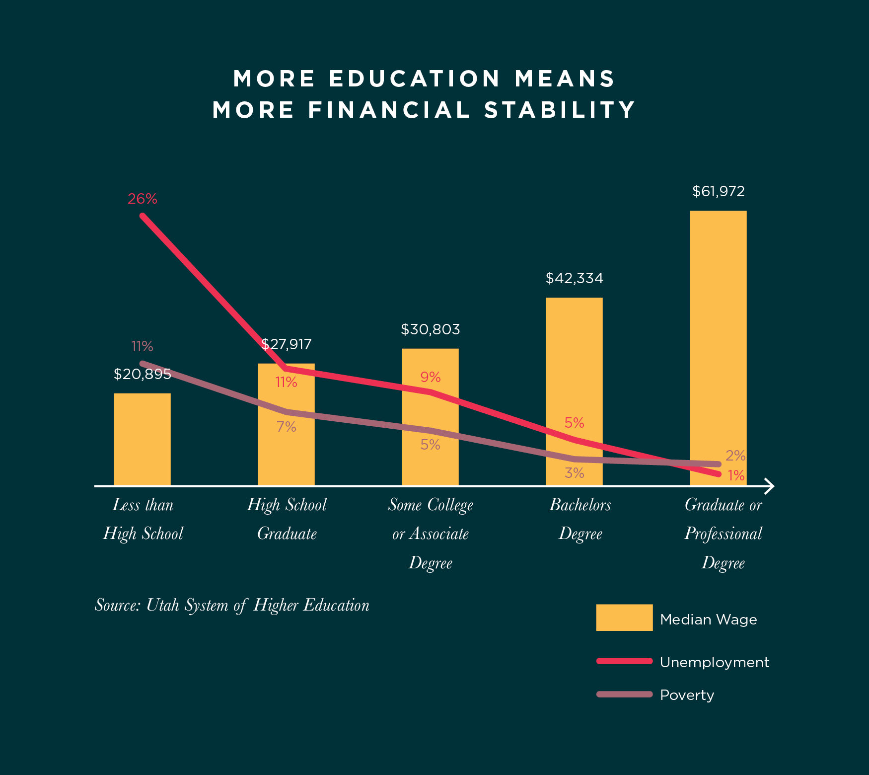Chart_Education_and_Financial_Stability.png